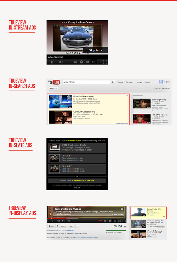 TrueView Ad Formats - Examples on Youtube - Cueblocks