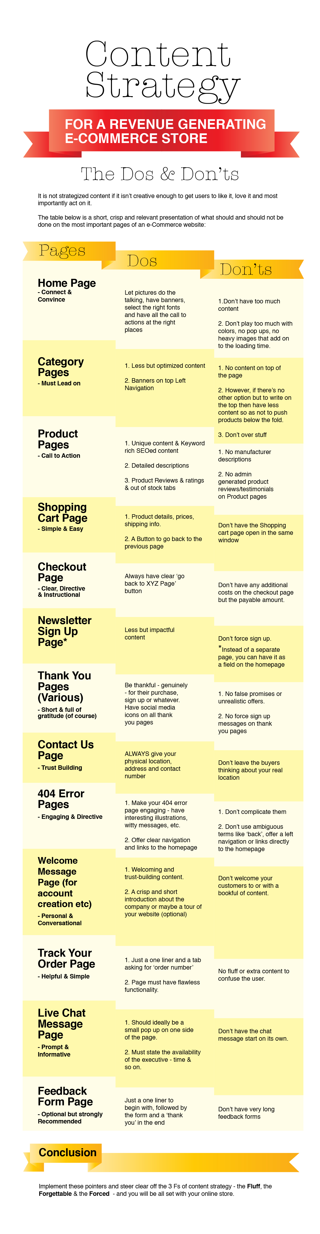 Content Strategy - Dos & Don'ts