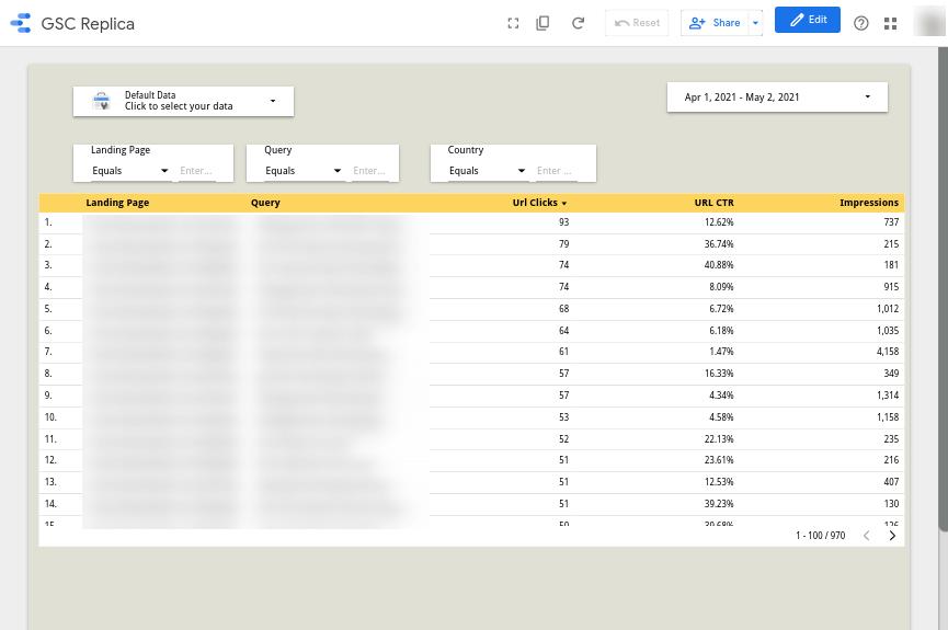 Replicating Search Console in Data Studio